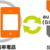 【保存版】auのSIMロック解除方法とau系MVNOにのりかる時の注意点!