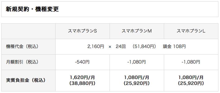 507SH料金2
