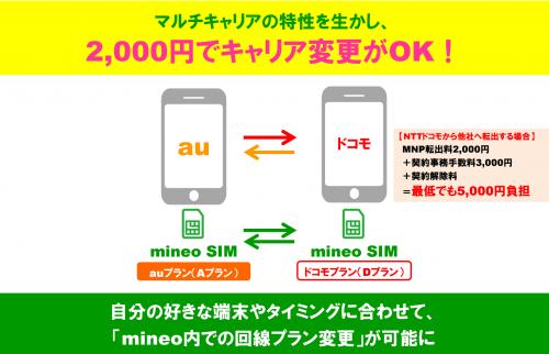 mineo-dplan1-500x322